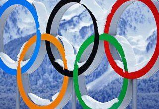 Tokyo Olimpiyatları Yapılamazsa Yan Etkisi 2022 Pekin Kış Olimpiyatları mı Olacak?